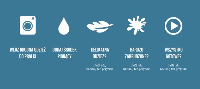 Pralka-UX